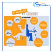 Social Media Optimization - LeadsSpectrum